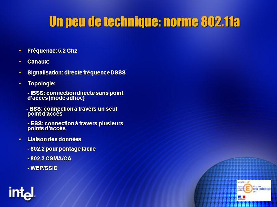 Un peu de technique: norme 802.11a Fréquence: 5.2 Ghz Fréquence: 5.2 Ghz Canaux: Canaux: Signalisation: directe fréquence DSSS Signalisation: directe