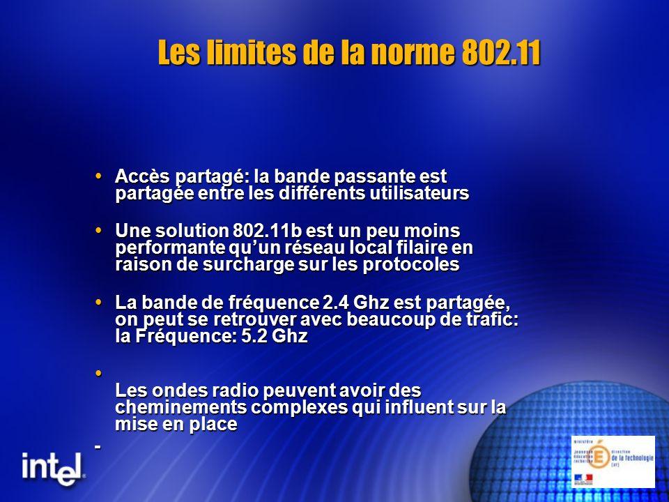 Les limites de la norme 802.11 Accès partagé: la bande passante est partagée entre les différents utilisateurs Accès partagé: la bande passante est pa