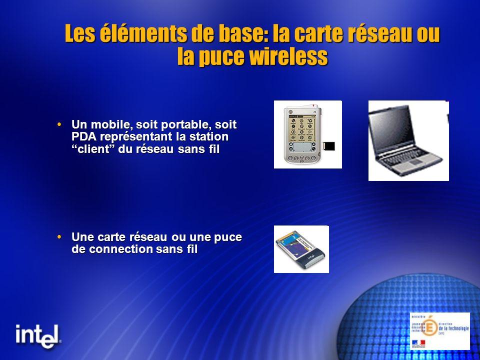 Les éléments de base: la carte réseau ou la puce wireless Un mobile, soit portable, soit PDA représentant la station client du réseau sans fil Un mobi