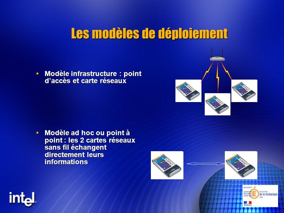 Les modèles de déploiement Modèle infrastructure : point daccès et carte réseaux Modèle infrastructure : point daccès et carte réseaux Modèle ad hoc o