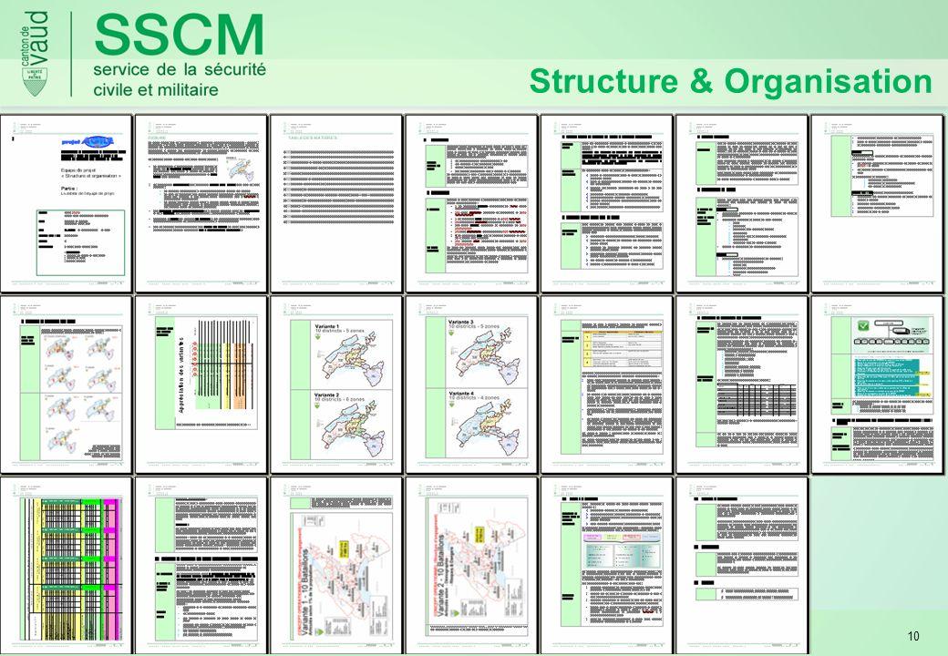 24.08.2009 10 Structure & Organisation