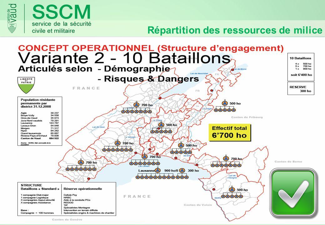 24.08.2009 13 18.III.0913 Répartition des ressources de milice