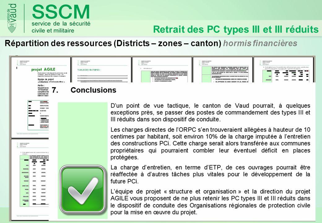 24.08.2009 14 18.III.0914 Répartition des ressources (Districts – zones – canton) hormis financières Retrait des PC types III et III réduits