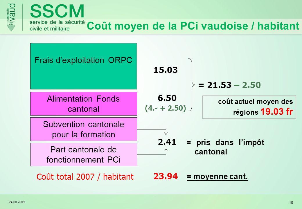 24.08.2009 16 Coût moyen de la PCi vaudoise / habitant Frais dexploitation ORPC Alimentation Fonds cantonal Subvention cantonale pour la formation Par