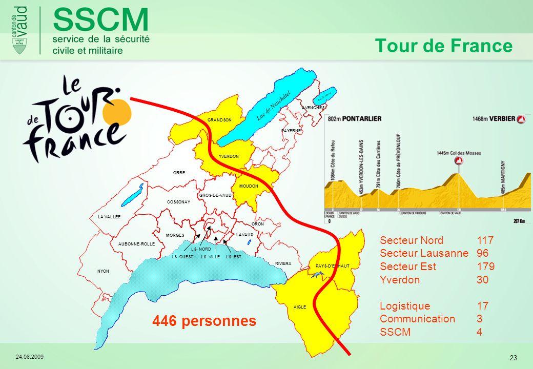 24.08.2009 23 Tour de France Secteur Nord117 Secteur Lausanne96 Secteur Est179 Yverdon30 Logistique17 Communication3 SSCM4 446 personnes