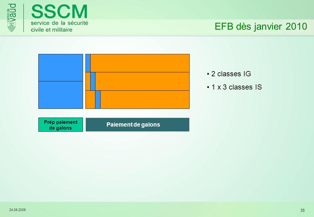 24.08.2009 35 EFB dès janvier 2010 2 classes IG 1 x 3 classes IS Prép paiement de galons Paiement de galons