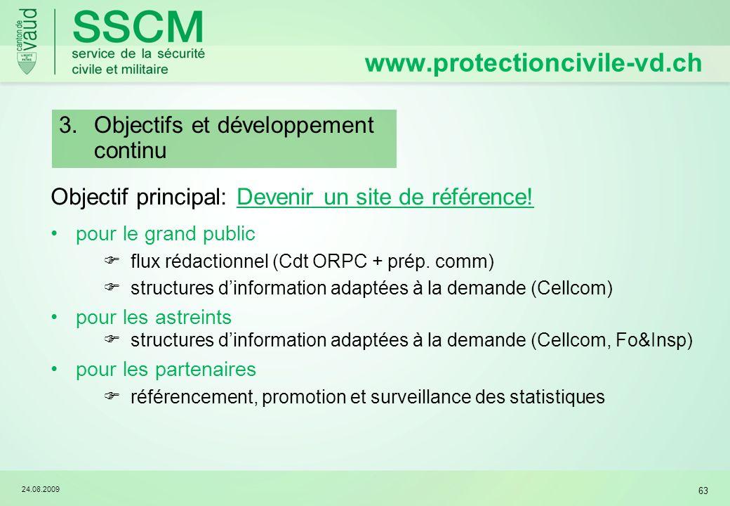 24.08.2009 63 Objectif principal: Devenir un site de référence! pour le grand public flux rédactionnel (Cdt ORPC + prép. comm) structures dinformation