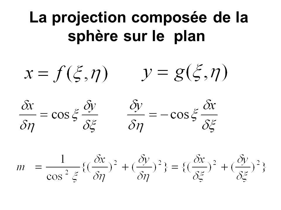 La projection composée de la sphère sur le plan