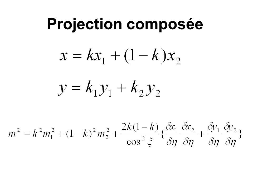 Projection composée