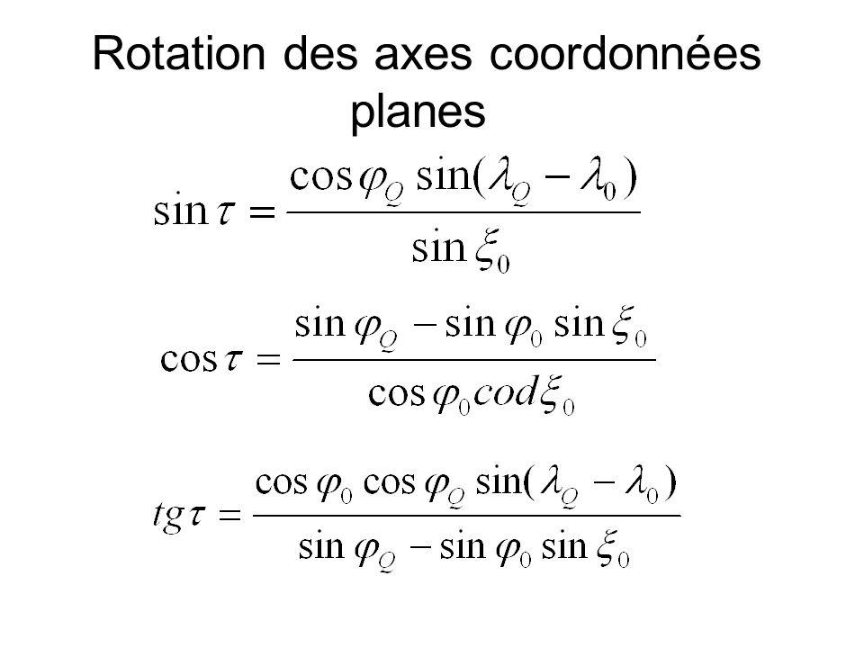 Rotation des axes coordonnées planes