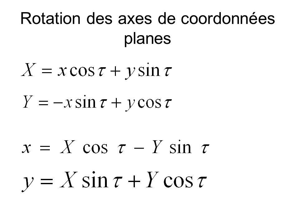 Rotation des axes de coordonnées planes