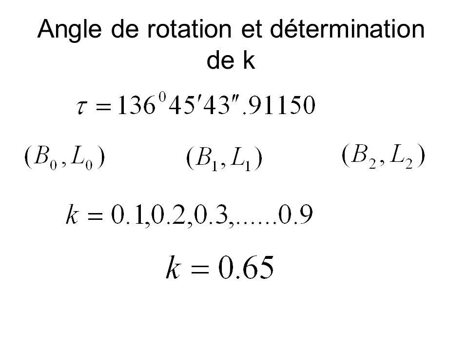 Angle de rotation et détermination de k