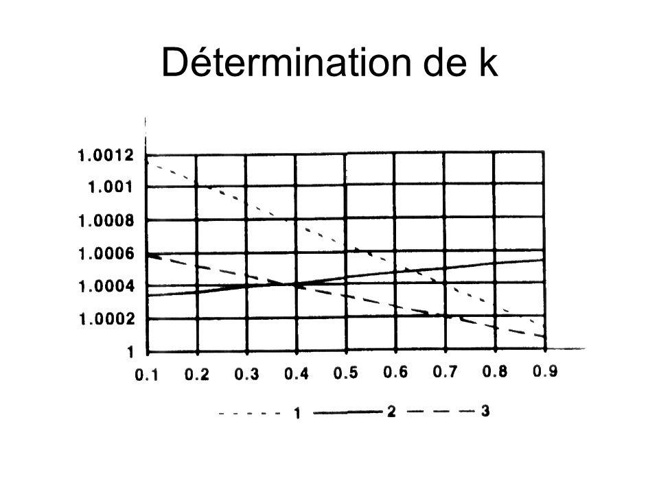 Détermination de k
