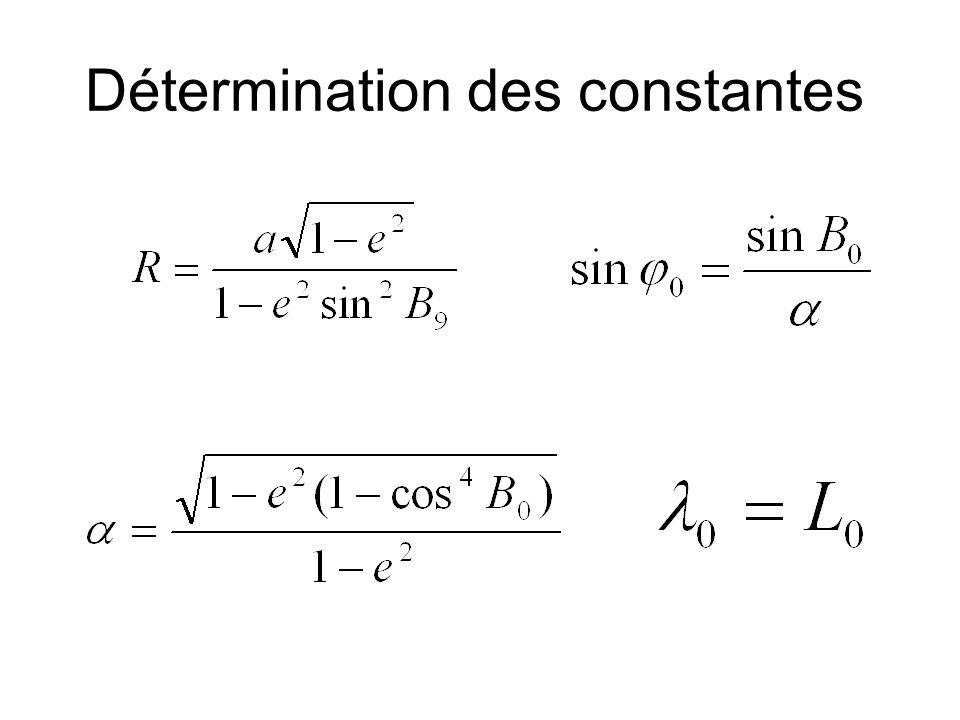 Coordonnées du point Q