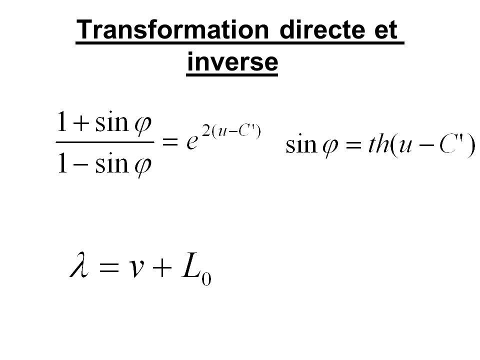 Transformation directe et inverse
