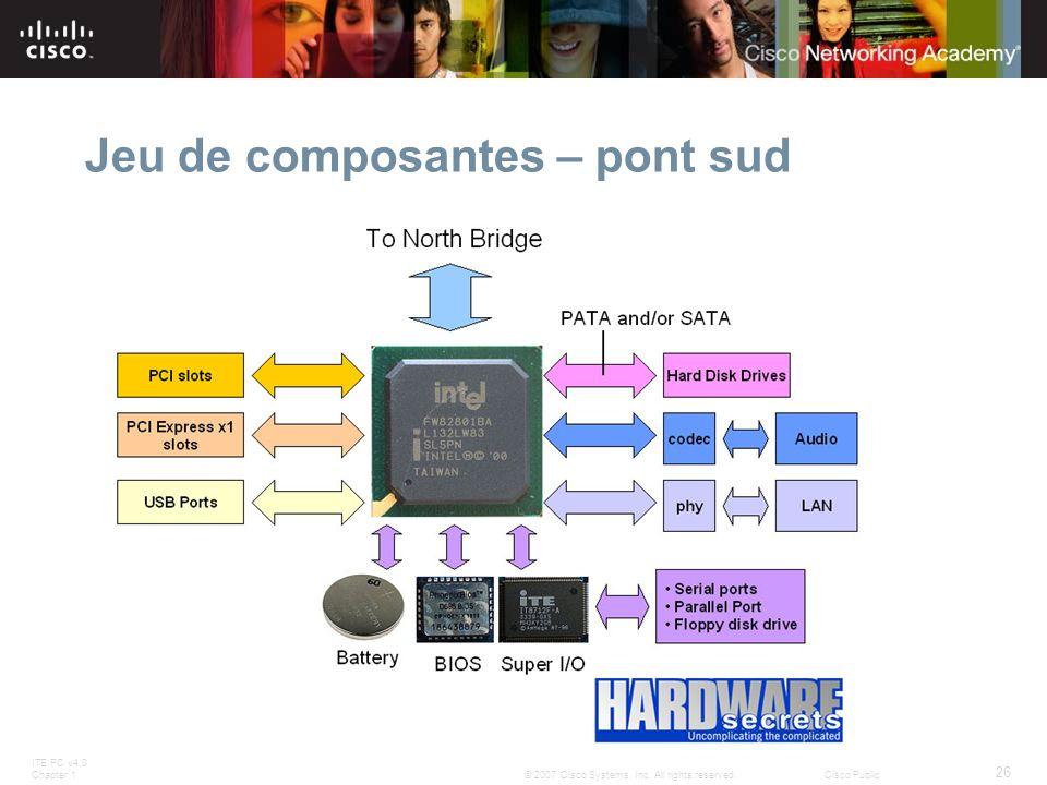 ITE PC v4.0 Chapter 1 26 © 2007 Cisco Systems, Inc. All rights reserved.Cisco Public Jeu de composantes – pont sud