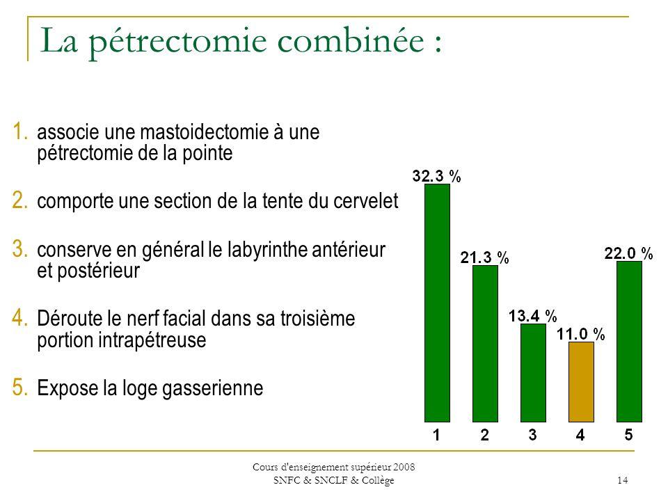 Cours d enseignement supérieur 2008 SNFC & SNCLF & Collège 14 La pétrectomie combinée : 1.