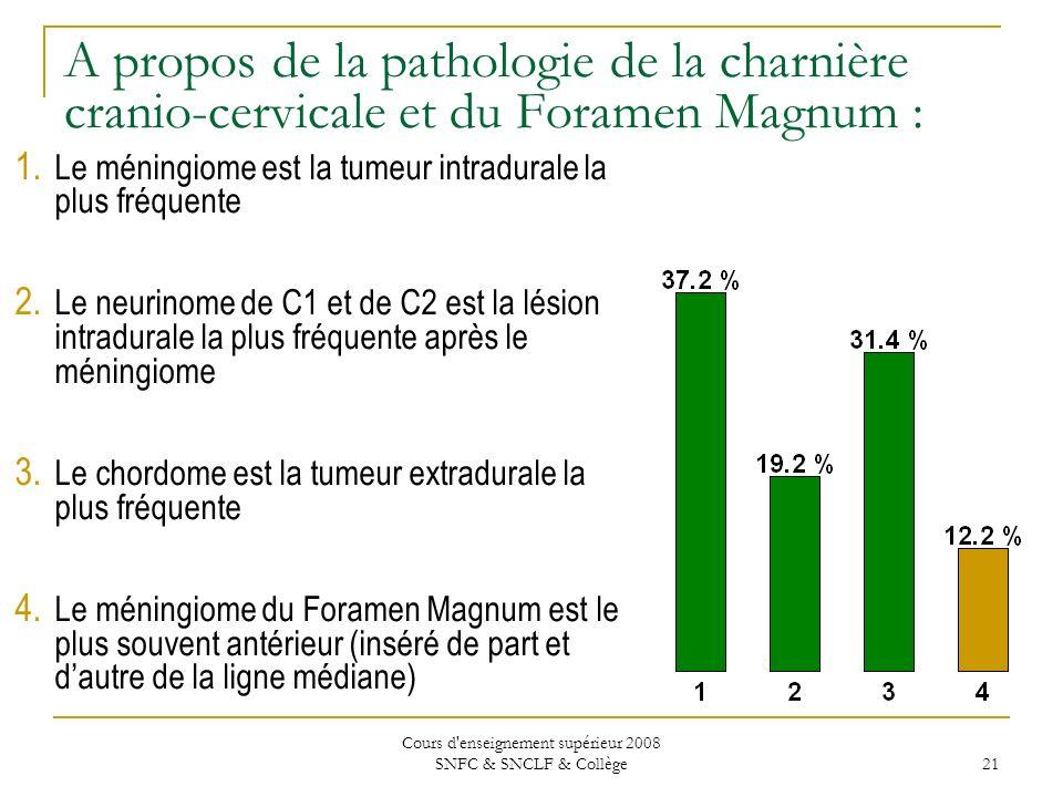 Cours d enseignement supérieur 2008 SNFC & SNCLF & Collège 21 A propos de la pathologie de la charnière cranio-cervicale et du Foramen Magnum : 1.