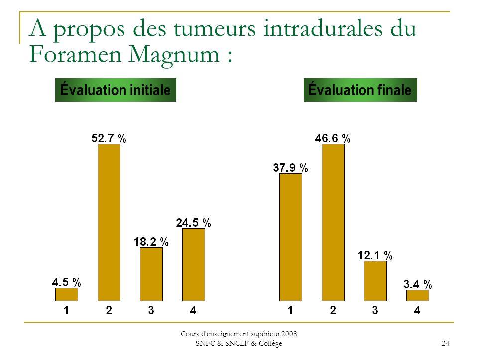 Cours d enseignement supérieur 2008 SNFC & SNCLF & Collège 24 Évaluation initialeÉvaluation finale A propos des tumeurs intradurales du Foramen Magnum :