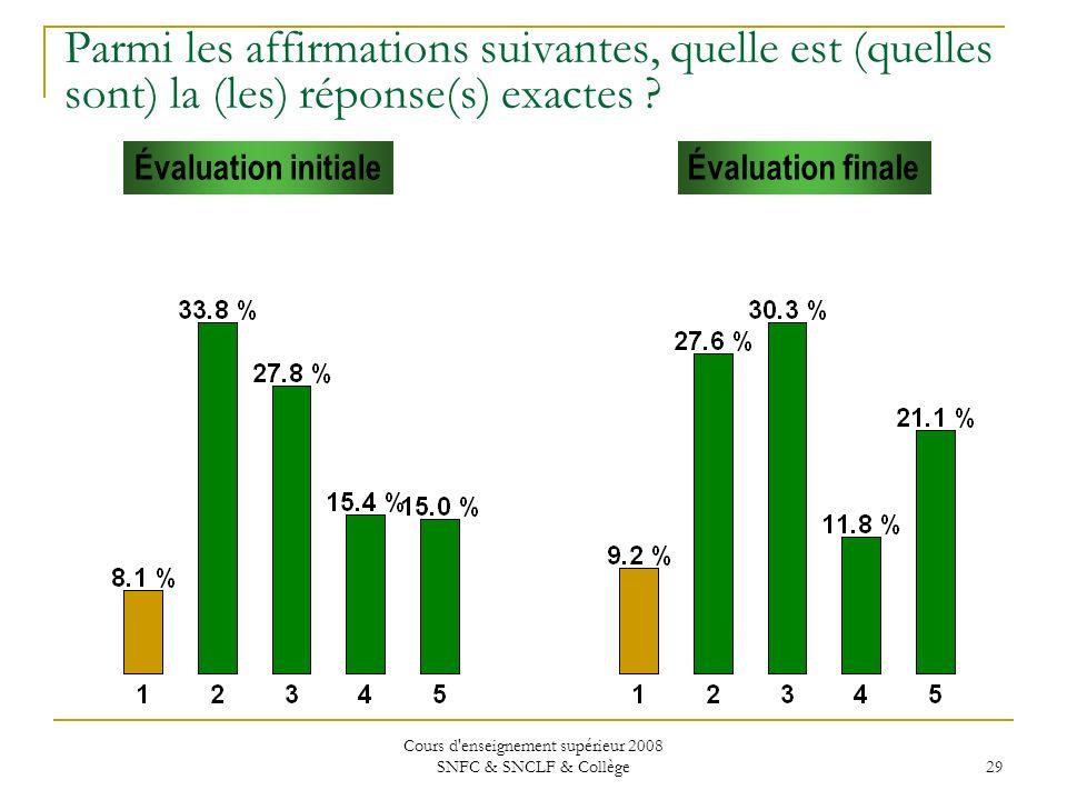 Cours d enseignement supérieur 2008 SNFC & SNCLF & Collège 29 Évaluation initialeÉvaluation finale Parmi les affirmations suivantes, quelle est (quelles sont) la (les) réponse(s) exactes ?