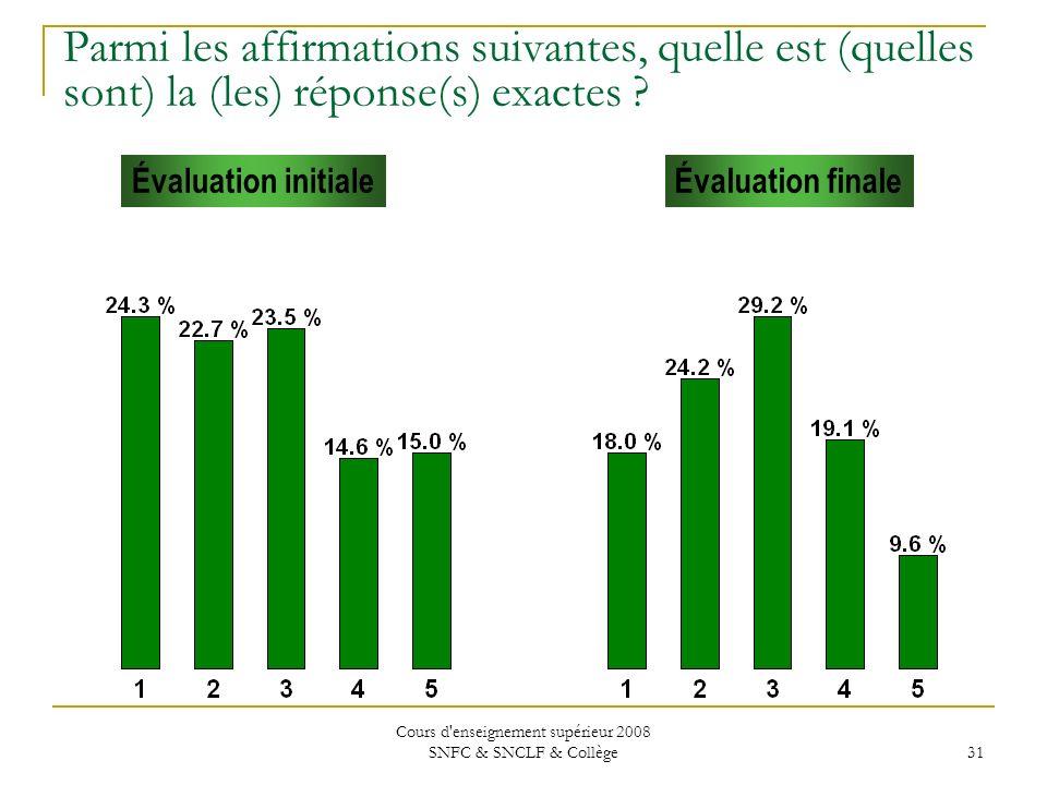 Cours d enseignement supérieur 2008 SNFC & SNCLF & Collège 31 Évaluation initialeÉvaluation finale Parmi les affirmations suivantes, quelle est (quelles sont) la (les) réponse(s) exactes ?