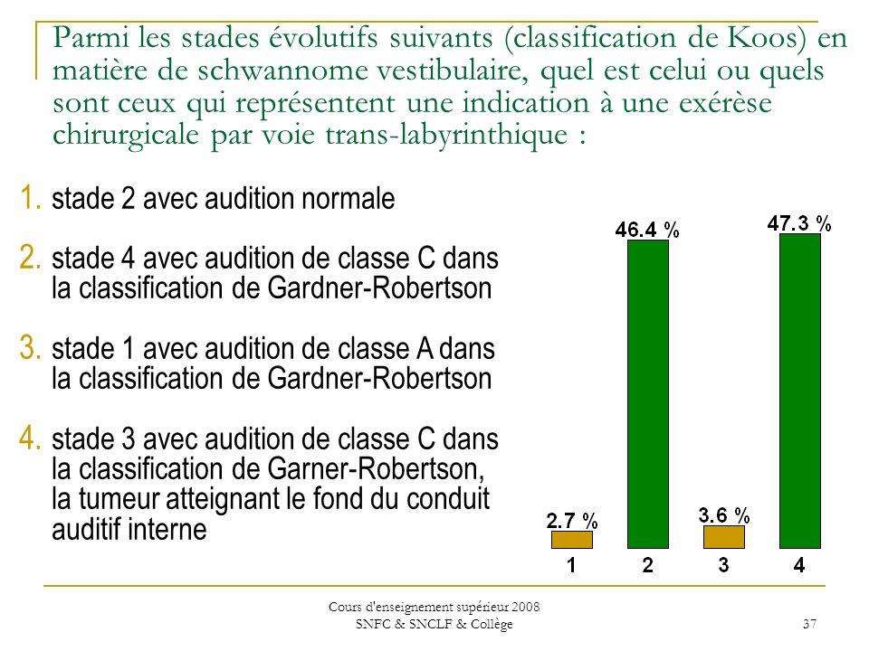 Cours d enseignement supérieur 2008 SNFC & SNCLF & Collège 37 Parmi les stades évolutifs suivants (classification de Koos) en matière de schwannome vestibulaire, quel est celui ou quels sont ceux qui représentent une indication à une exérèse chirurgicale par voie trans-labyrinthique : 1.
