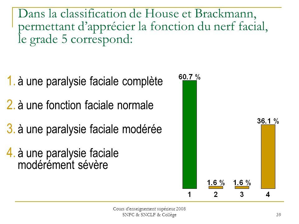 Cours d enseignement supérieur 2008 SNFC & SNCLF & Collège 39 Dans la classification de House et Brackmann, permettant dapprécier la fonction du nerf facial, le grade 5 correspond: 1.