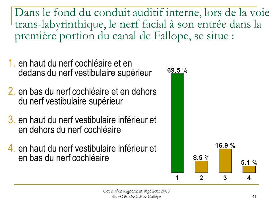 Cours d enseignement supérieur 2008 SNFC & SNCLF & Collège 41 Dans le fond du conduit auditif interne, lors de la voie trans-labyrinthique, le nerf facial à son entrée dans la première portion du canal de Fallope, se situe : 1.