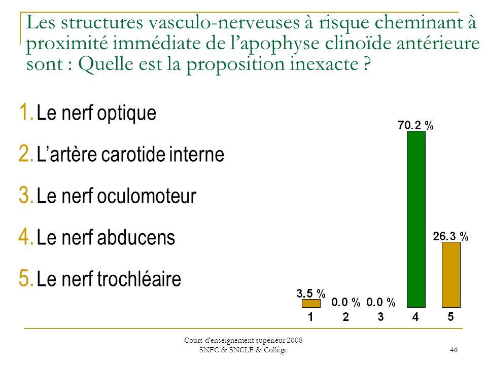Cours d enseignement supérieur 2008 SNFC & SNCLF & Collège 46 Les structures vasculo-nerveuses à risque cheminant à proximité immédiate de lapophyse clinoïde antérieure sont : Quelle est la proposition inexacte .