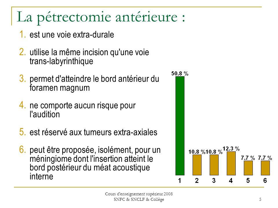 Cours d enseignement supérieur 2008 SNFC & SNCLF & Collège 5 La pétrectomie antérieure : 1.