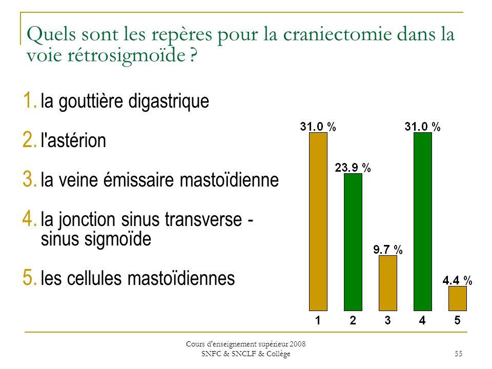 Cours d enseignement supérieur 2008 SNFC & SNCLF & Collège 55 Quels sont les repères pour la craniectomie dans la voie rétrosigmoïde .