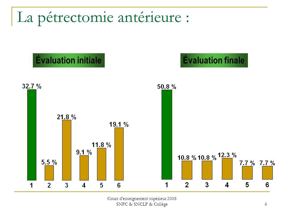 Cours d enseignement supérieur 2008 SNFC & SNCLF & Collège 6 Évaluation initialeÉvaluation finale La pétrectomie antérieure :