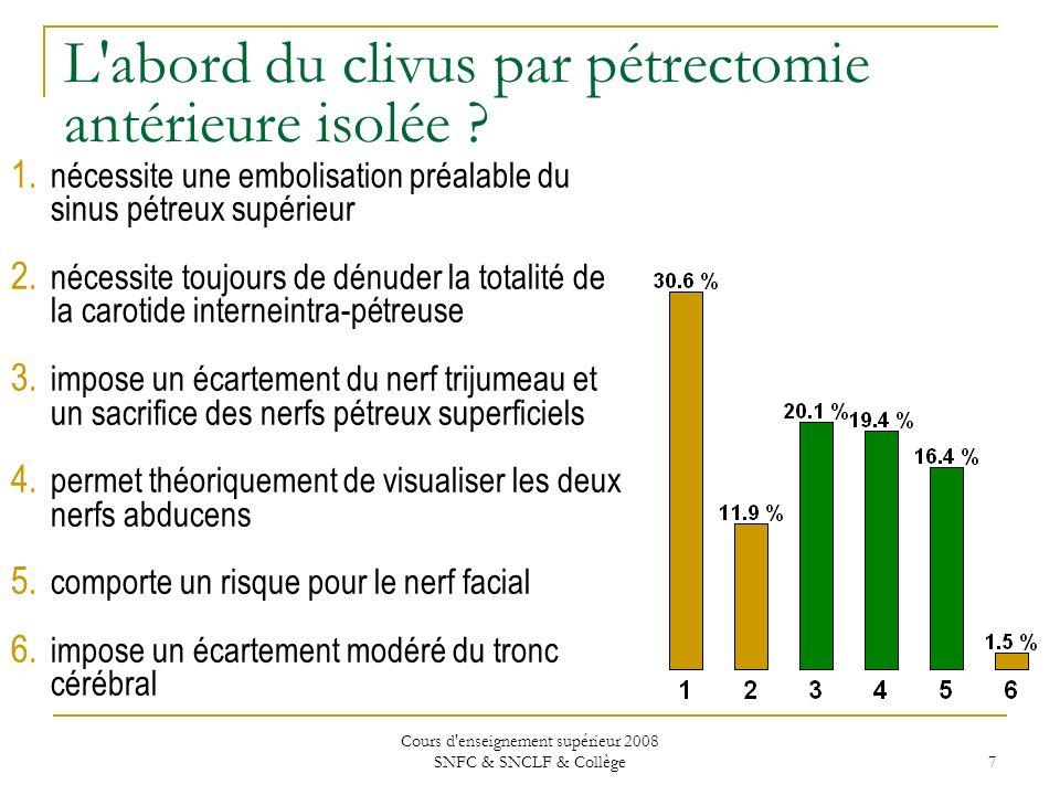 Cours d enseignement supérieur 2008 SNFC & SNCLF & Collège 7 L abord du clivus par pétrectomie antérieure isolée .