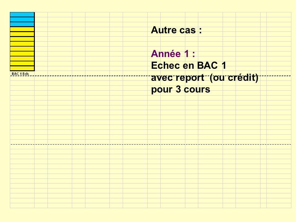 Autre cas : Année 1 : Echec en BAC 1 avec report (ou crédit) pour 3 cours