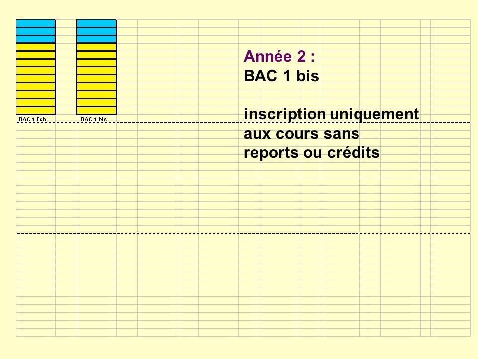 Année 2 : BAC 1 bis inscription uniquement aux cours sans reports ou crédits