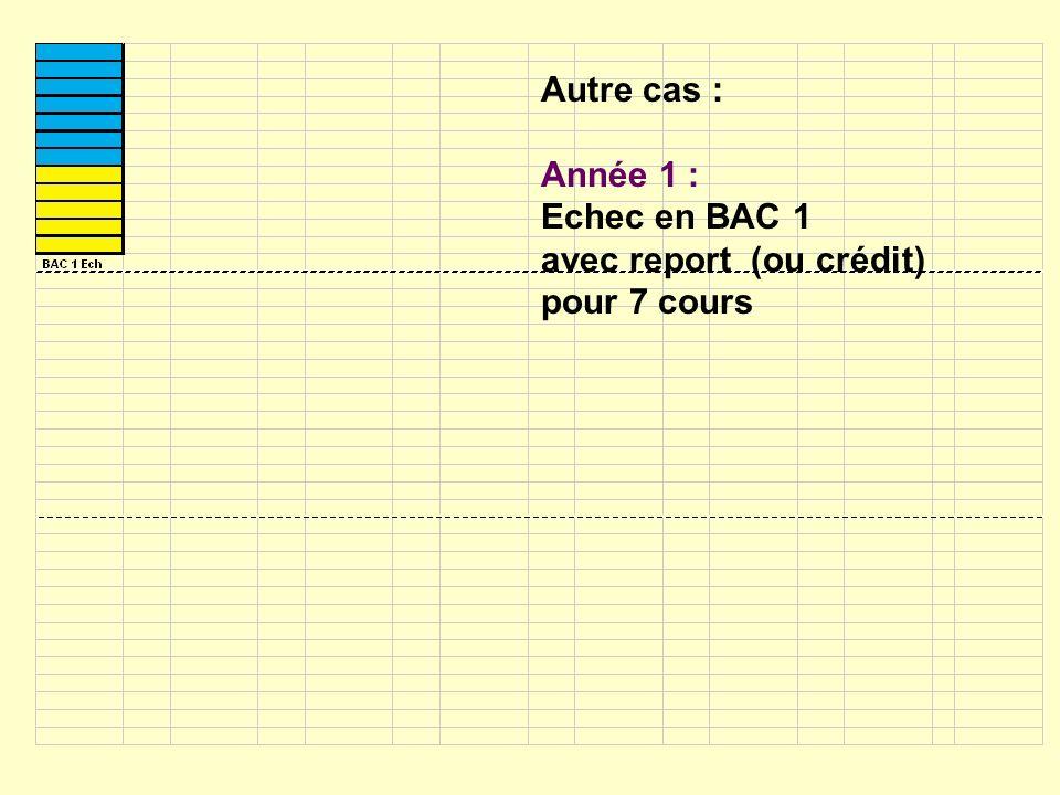 Autre cas : Année 1 : Echec en BAC 1 avec report (ou crédit) pour 7 cours