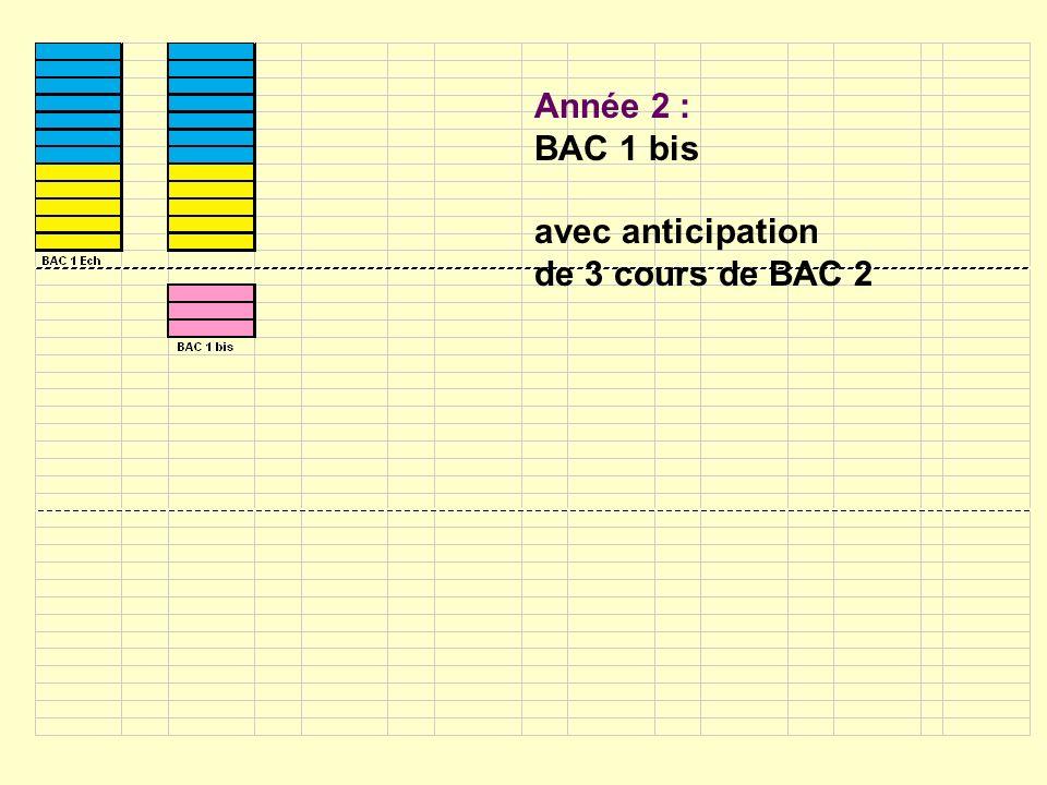 Année 2 : BAC 1 bis avec anticipation de 3 cours de BAC 2