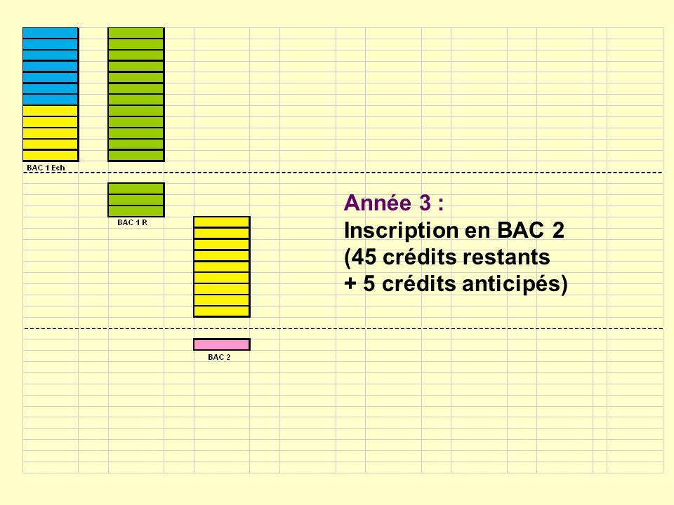 Année 3 : Inscription en BAC 2 (45 crédits restants + 5 crédits anticipés)