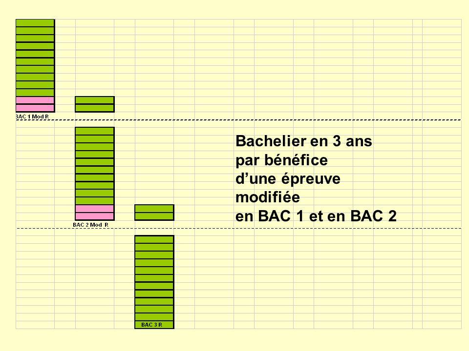 Bachelier en 3 ans par bénéfice dune épreuve modifiée en BAC 1 et en BAC 2