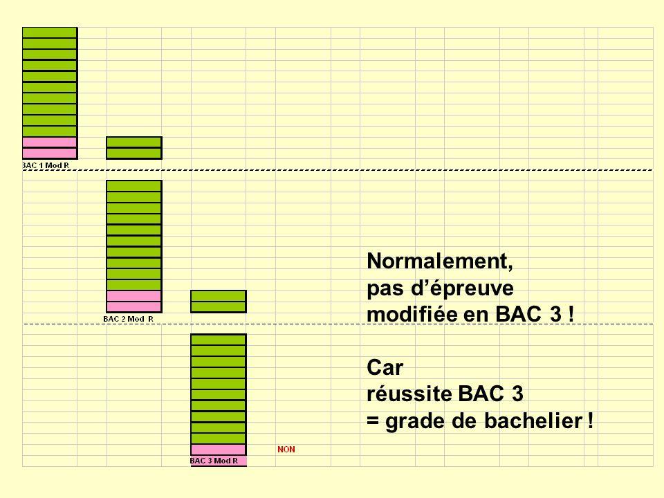 Normalement, pas dépreuve modifiée en BAC 3 ! Car réussite BAC 3 = grade de bachelier !