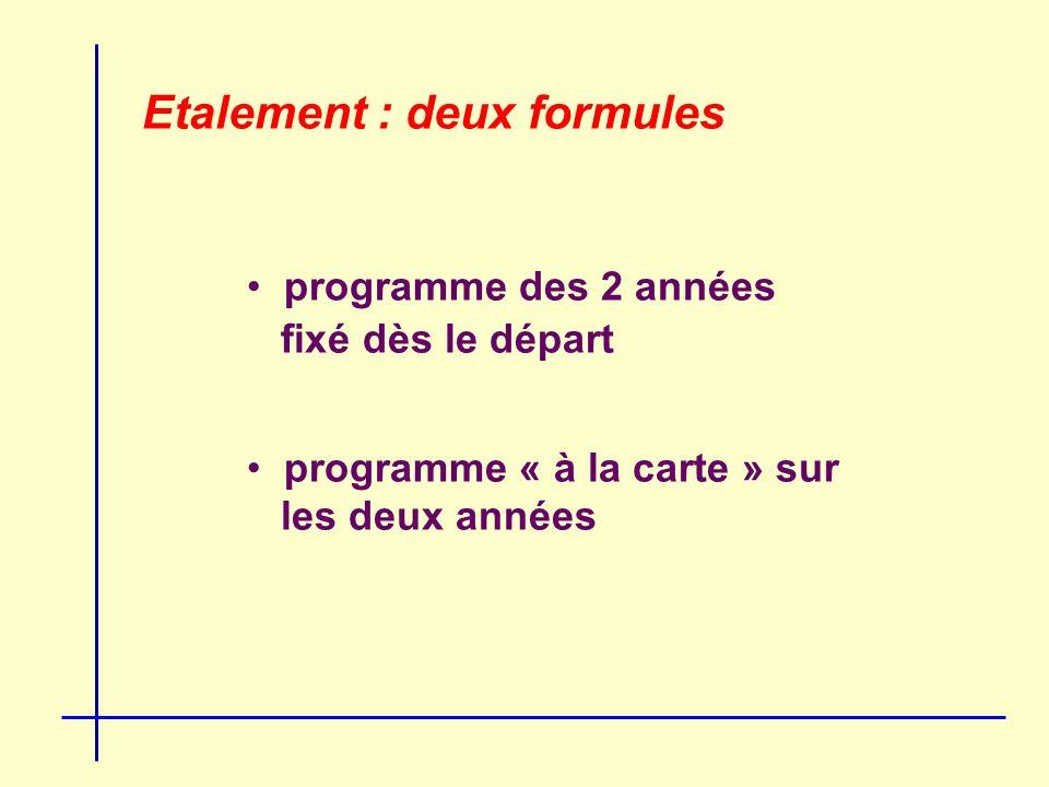 Etalement : deux formules programme des 2 années fixé dès le départ programme « à la carte » sur les deux années