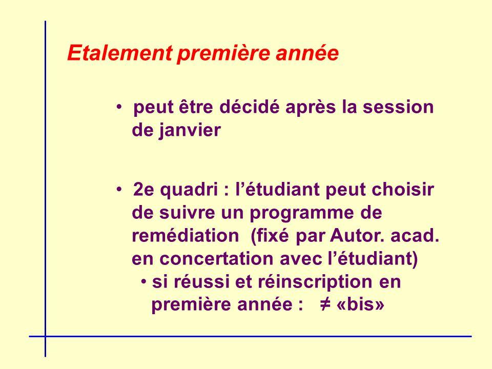 Etalement première année peut être décidé après la session de janvier 2e quadri : létudiant peut choisir de suivre un programme de remédiation (fixé par Autor.