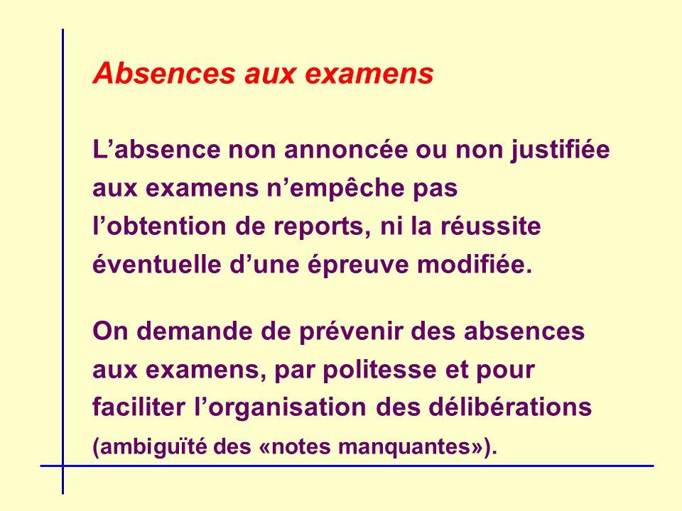 Absences aux examens Labsence non annoncée ou non justifiée aux examens nempêche pas lobtention de reports, ni la réussite éventuelle dune épreuve modifiée.