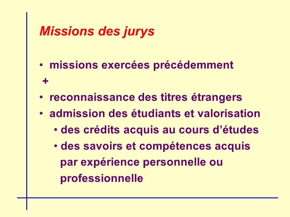 Missions des jurys missions exercées précédemment + reconnaissance des titres étrangers admission des étudiants et valorisation des crédits acquis au cours détudes des savoirs et compétences acquis par expérience personnelle ou professionnelle