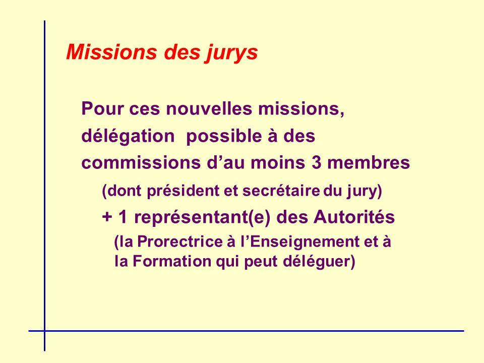 Missions des jurys Pour ces nouvelles missions, délégation possible à des commissions dau moins 3 membres (dont président et secrétaire du jury) + 1 représentant(e) des Autorités (la Prorectrice à lEnseignement et à la Formation qui peut déléguer)