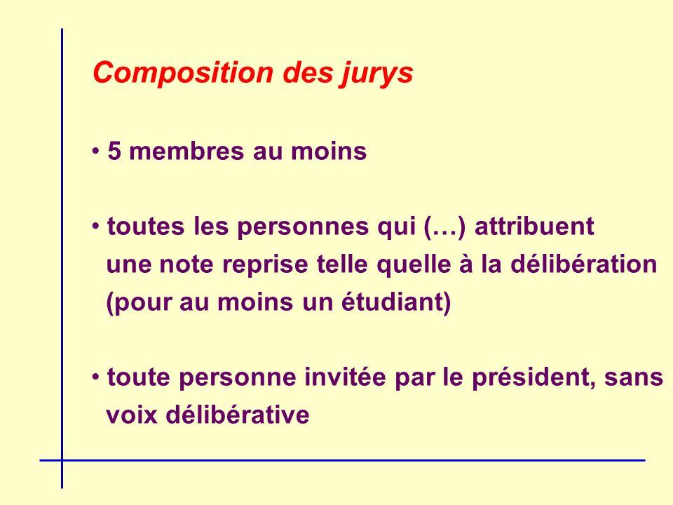 Composition des jurys 5 membres au moins toutes les personnes qui (…) attribuent une note reprise telle quelle à la délibération (pour au moins un étudiant) toute personne invitée par le président, sans voix délibérative