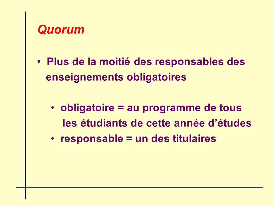 Quorum Plus de la moitié des responsables des enseignements obligatoires obligatoire = au programme de tous les étudiants de cette année détudes responsable = un des titulaires