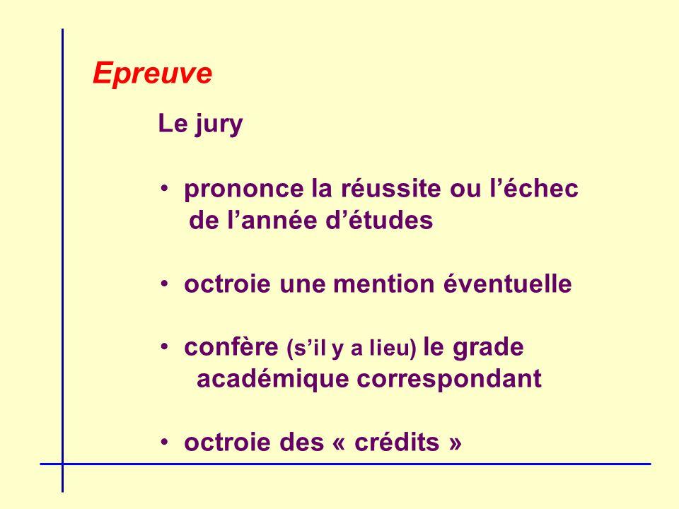 Epreuve Le jury prononce la réussite ou léchec de lannée détudes octroie une mention éventuelle confère (sil y a lieu) le grade académique correspondant octroie des « crédits »
