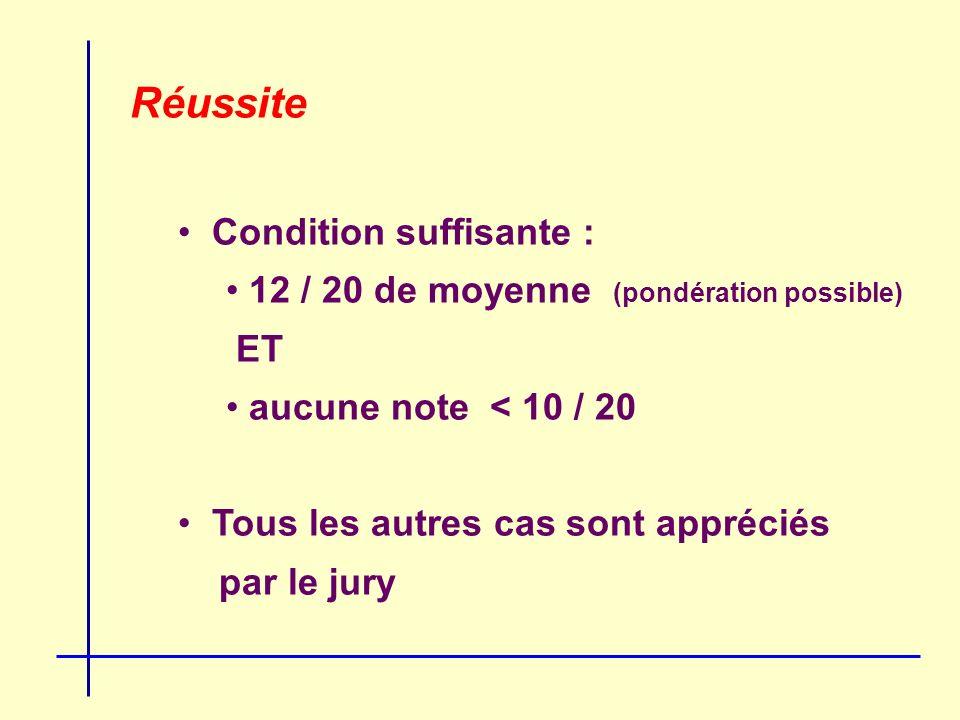 Réussite Condition suffisante : 12 / 20 de moyenne (pondération possible) ET aucune note < 10 / 20 Tous les autres cas sont appréciés par le jury