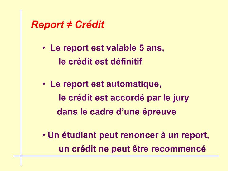Report Crédit Le report est valable 5 ans, le crédit est définitif Le report est automatique, le crédit est accordé par le jury dans le cadre dune épreuve Un étudiant peut renoncer à un report, un crédit ne peut être recommencé